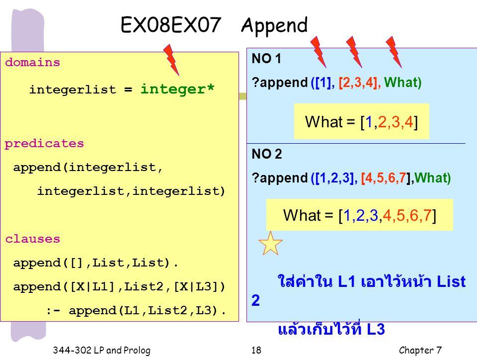 EX08EX07 Append What = [1,2,3,4] ใส่ค่าใน L1 เอาไว้หน้า List 2